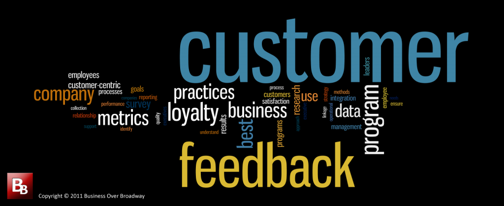 Getting to Love: Customer Word Clouds