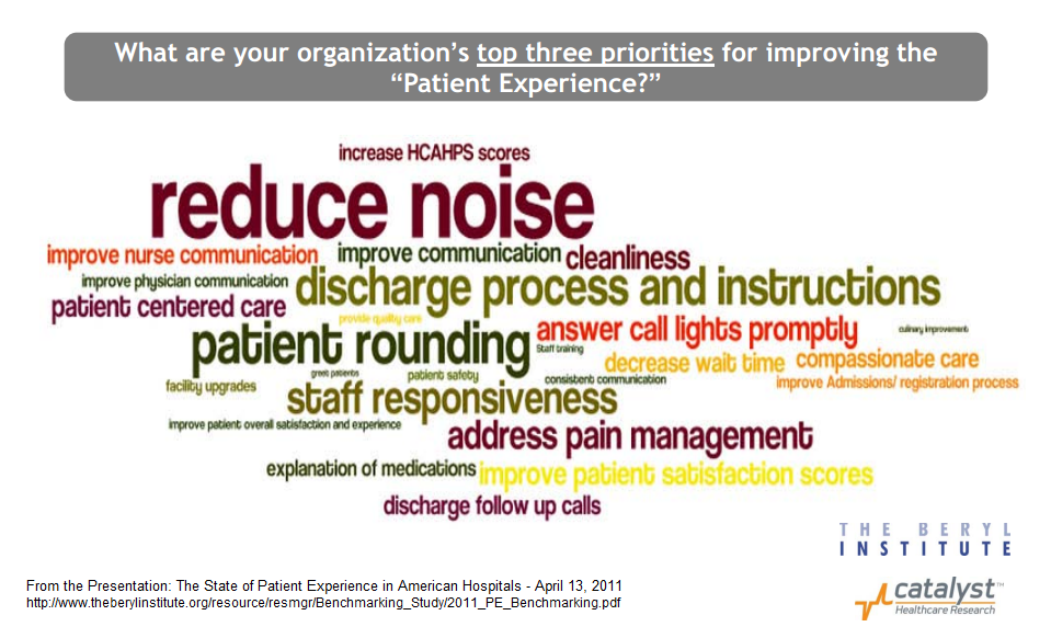 How to Use Patient Experience Ratings to Prioritize Your Hospital's Improvement Initiatives