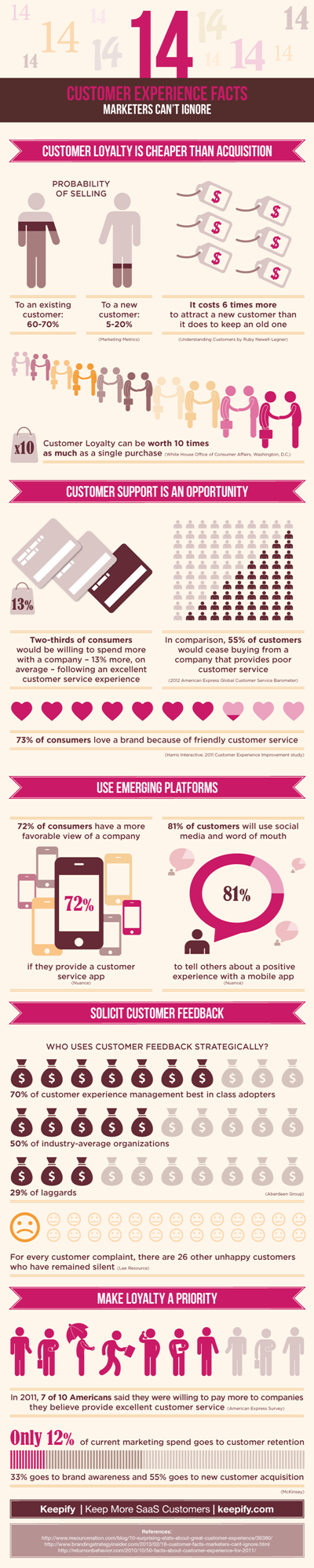 Two More Customer Experience Facts and Suggestions You Can't Ignore [INFOGRAPHIC]