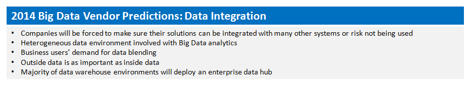 data-integration-predictions