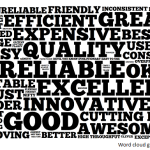 "Word cloud of responses from customer survey using the question, ""What one word best describes this company's products/services?"