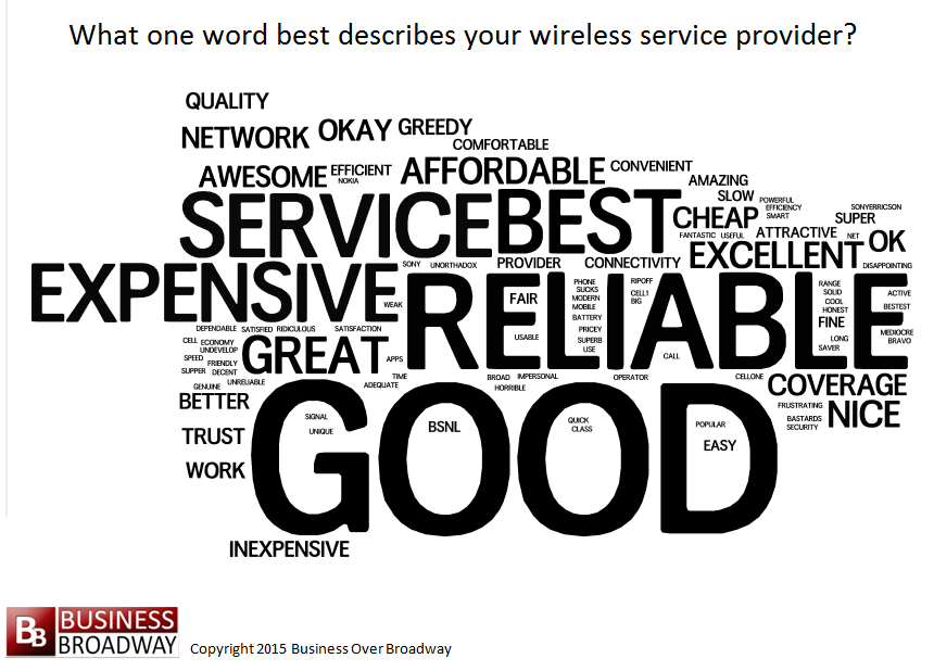 WirelessServiceProvidersSentimentWordCloud