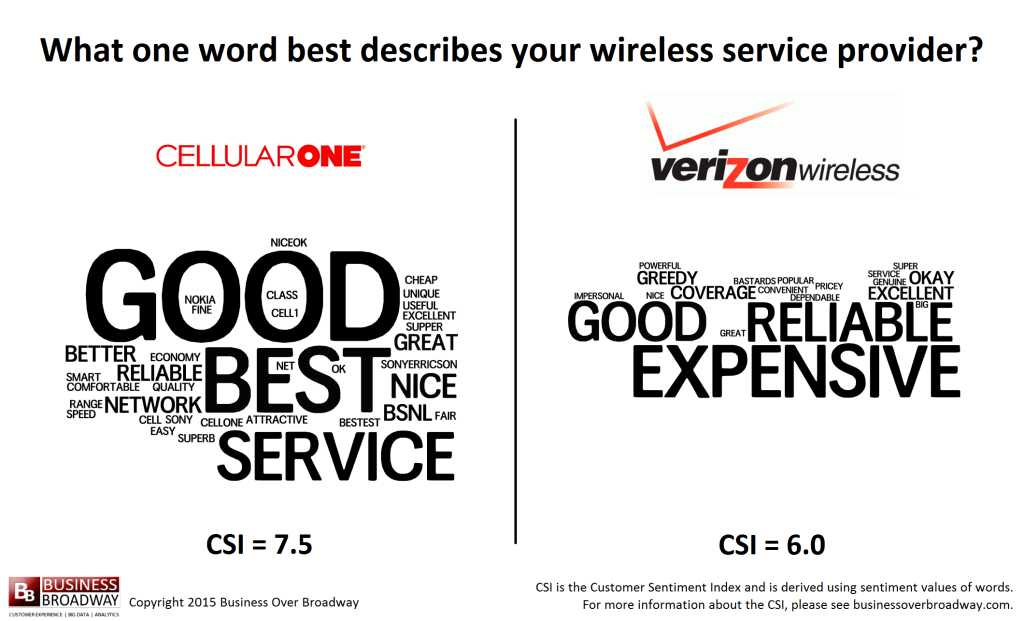 cellularonevsverizon