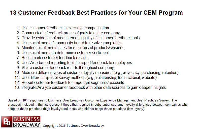 Figure 4. 13 Customer Feedback Best Practices for Your Customer Experience Management Program. Click image to enlarge
