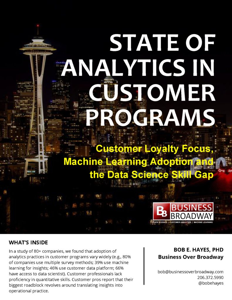 State of Analytics in Customer Programs